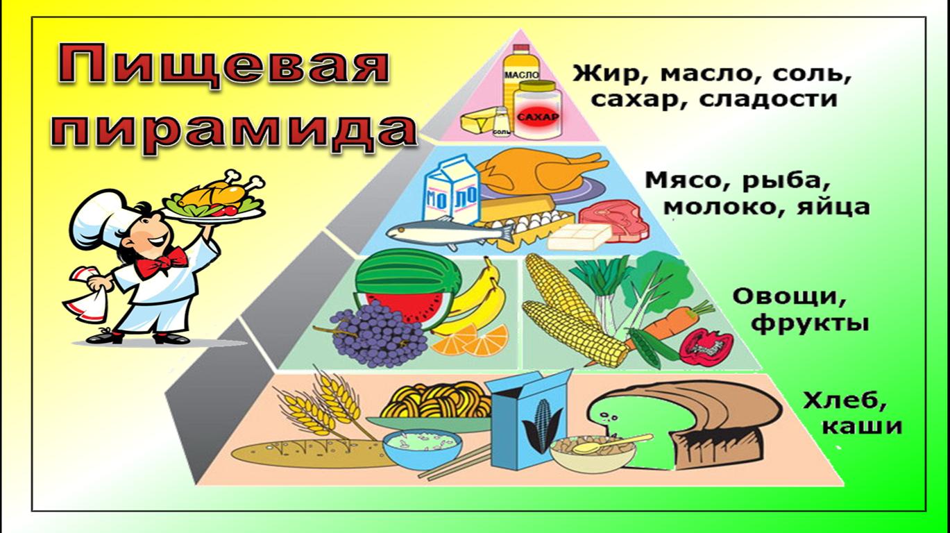 Детские картинки здоровое питание